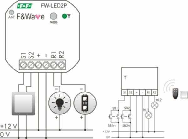 FW-LED2P Двухканальный диммер-реле, для LED ламп и LED лент, soft start, локальное и удаленное управление