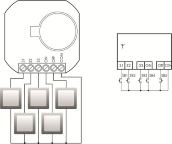 FW-RC5 Передатчик 5-и клавишный, питание от аккумулятора
