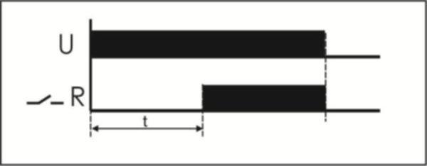 PCR-513U