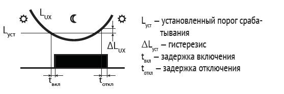 AWZ-30 ПЛЮС