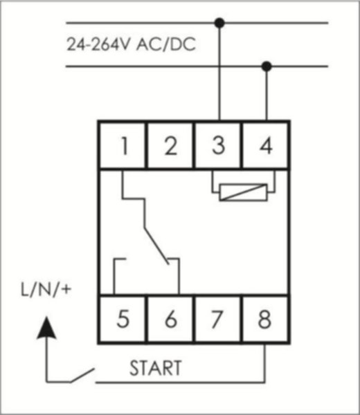 PCS-517