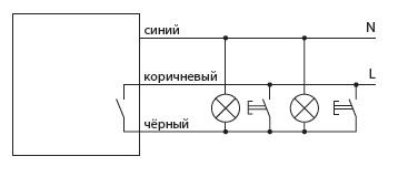 ASO-220