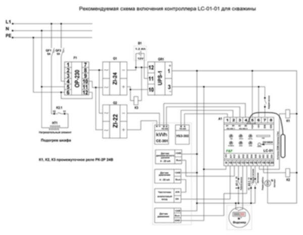 LC-01. Для удаленного управления и обмена данными через сеть GSM в режимах GPRS, порт RS-485 с поддержкой Modbus RTU